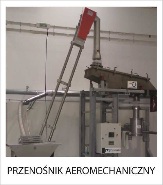 PRZENOSNIK_AEROMECHANICZNY.jpg